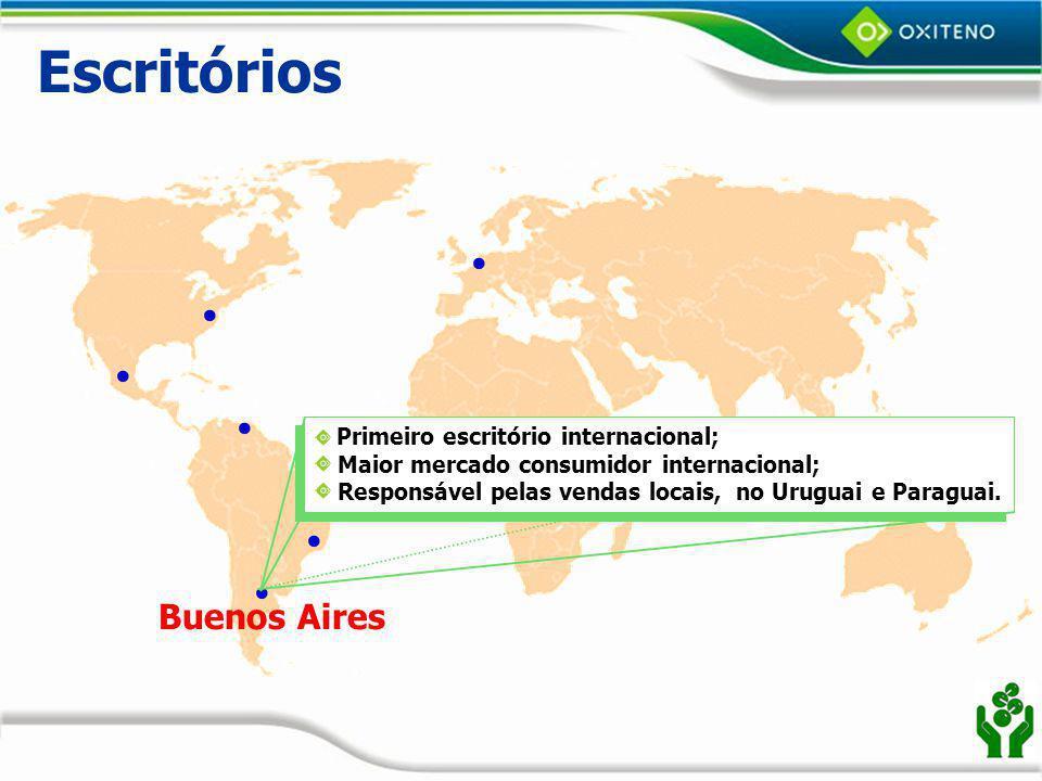 Escritórios Buenos Aires Primeiro escritório internacional;