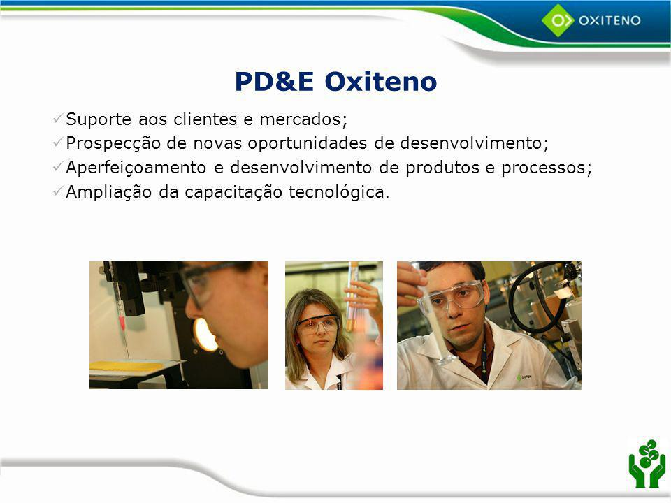 PD&E Oxiteno Suporte aos clientes e mercados;