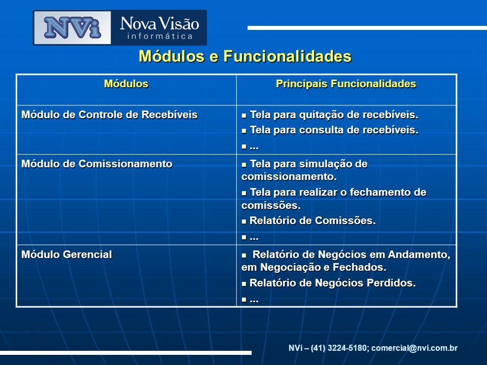 Módulos e Funcionalidades