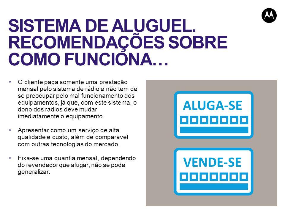 SISTEMA DE ALUGUEL. RECOMENDAÇÕES SOBRE COMO FUNCIONA…