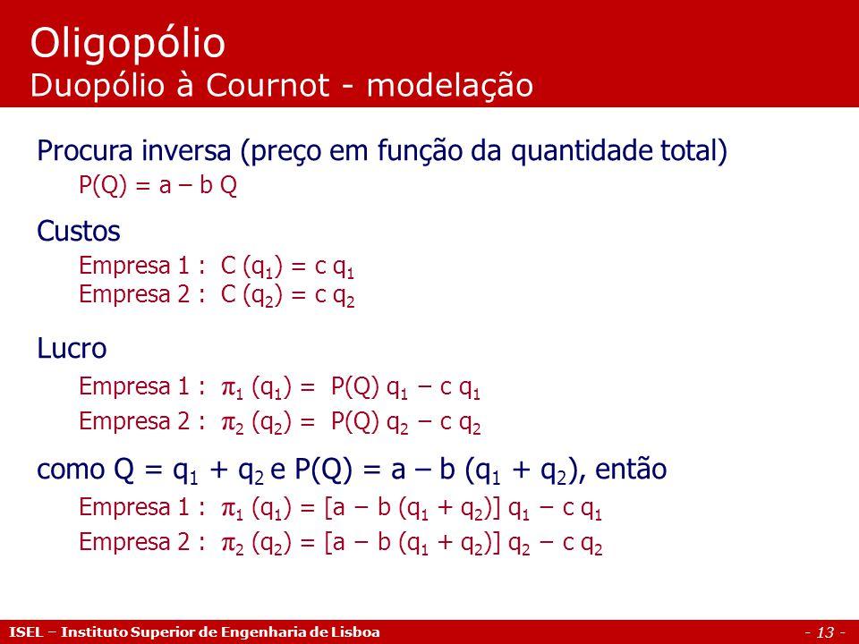 Oligopólio Duopólio à Cournot - modelação