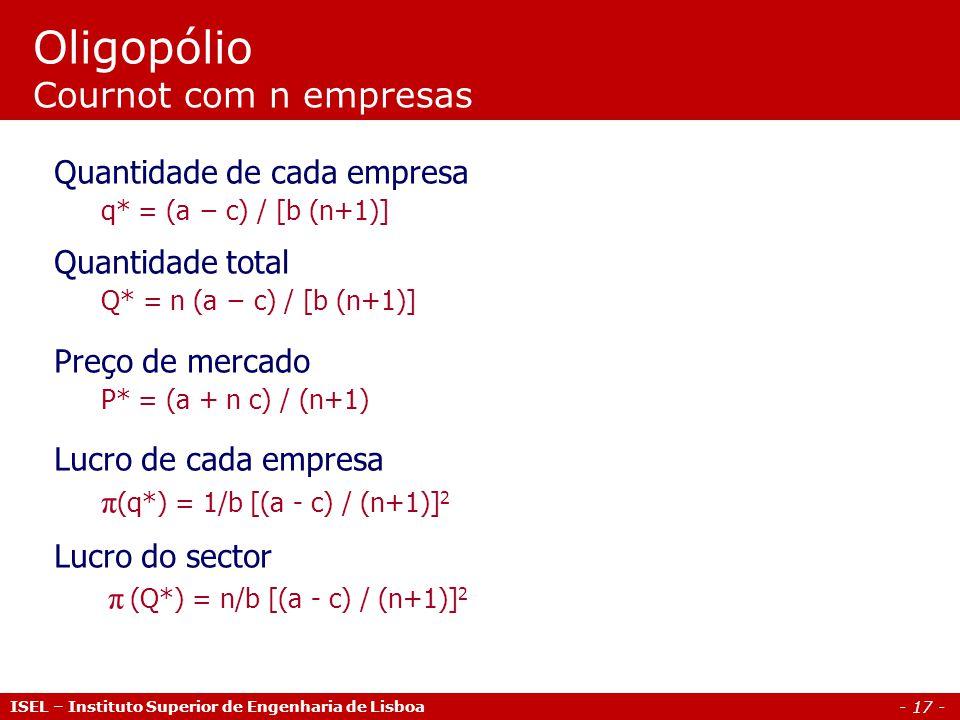 Oligopólio Cournot com n empresas
