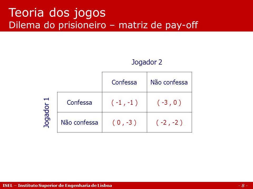Teoria dos jogos Dilema do prisioneiro – matriz de pay-off