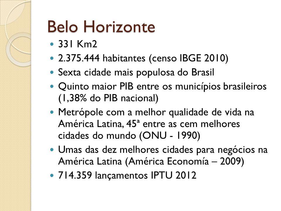Belo Horizonte 331 Km2 2.375.444 habitantes (censo IBGE 2010)