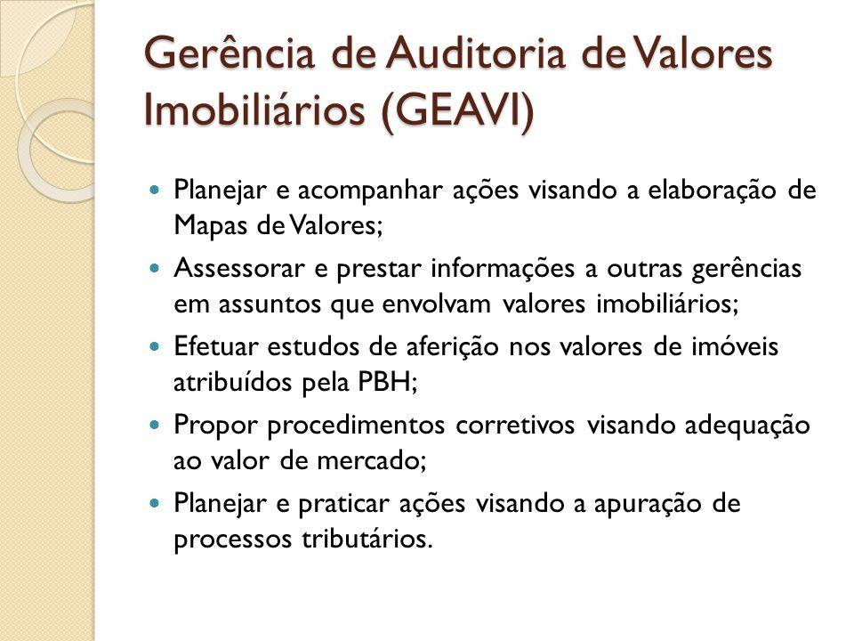 Gerência de Auditoria de Valores Imobiliários (GEAVI)