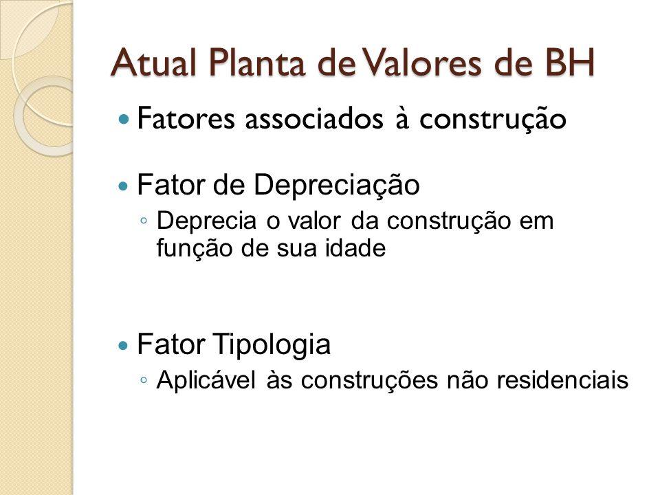Atual Planta de Valores de BH