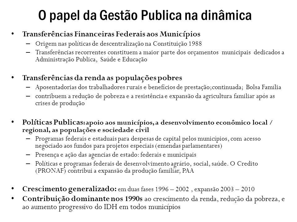 O papel da Gestão Publica na dinâmica