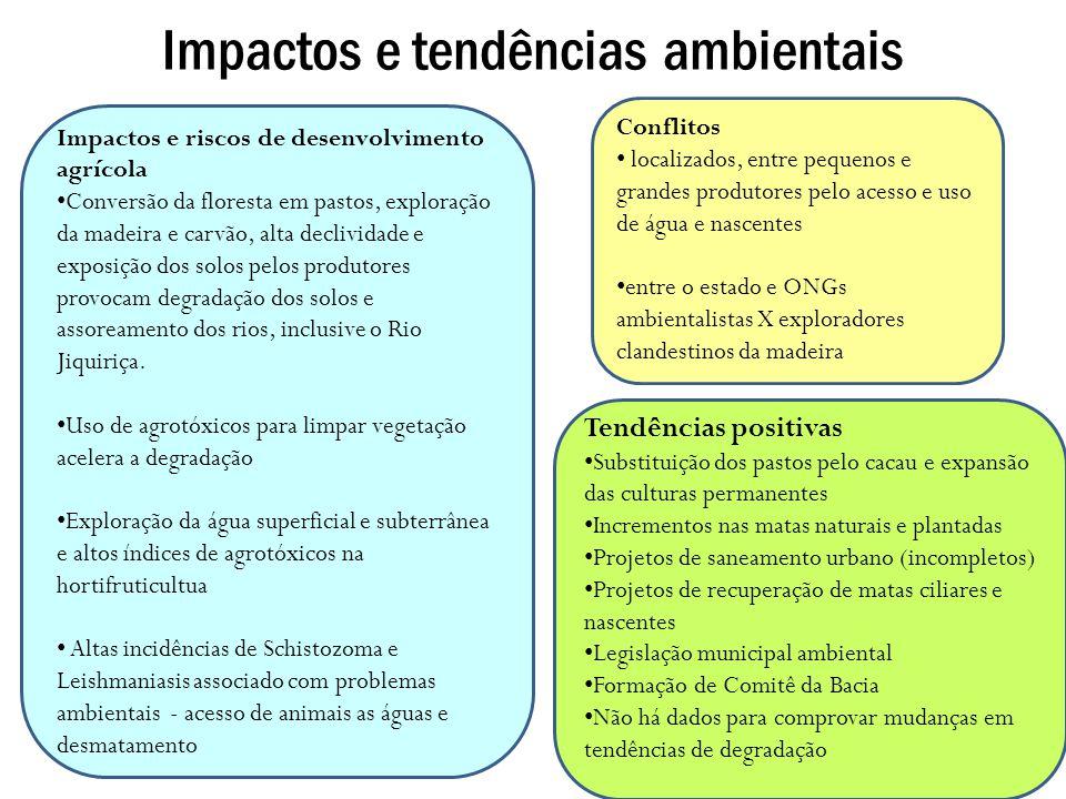 Impactos e tendências ambientais