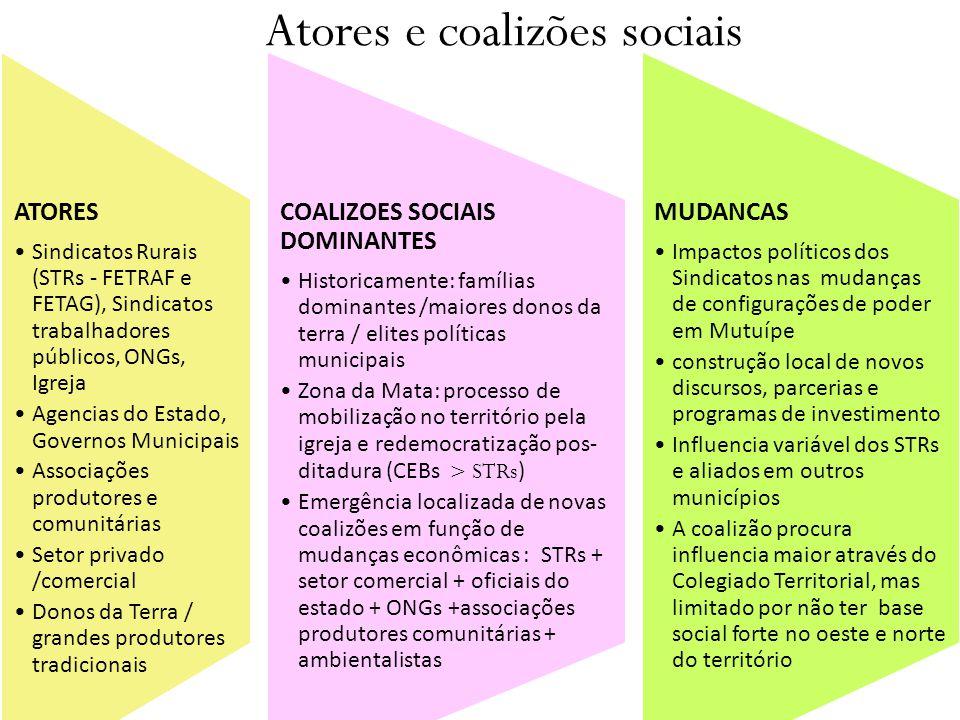 Atores e coalizões sociais