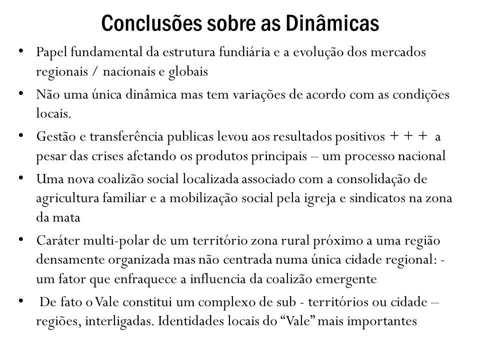 Conclusões sobre as Dinâmicas