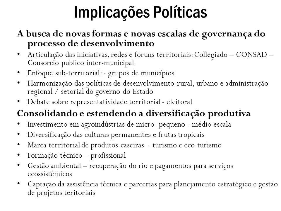 Implicações Políticas