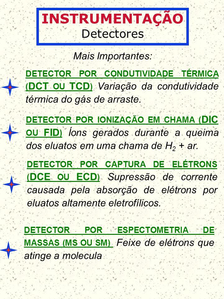 INSTRUMENTAÇÃO Detectores Mais Importantes: