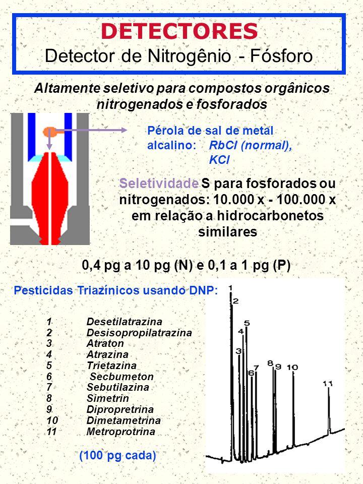 Altamente seletivo para compostos orgânicos nitrogenados e fosforados