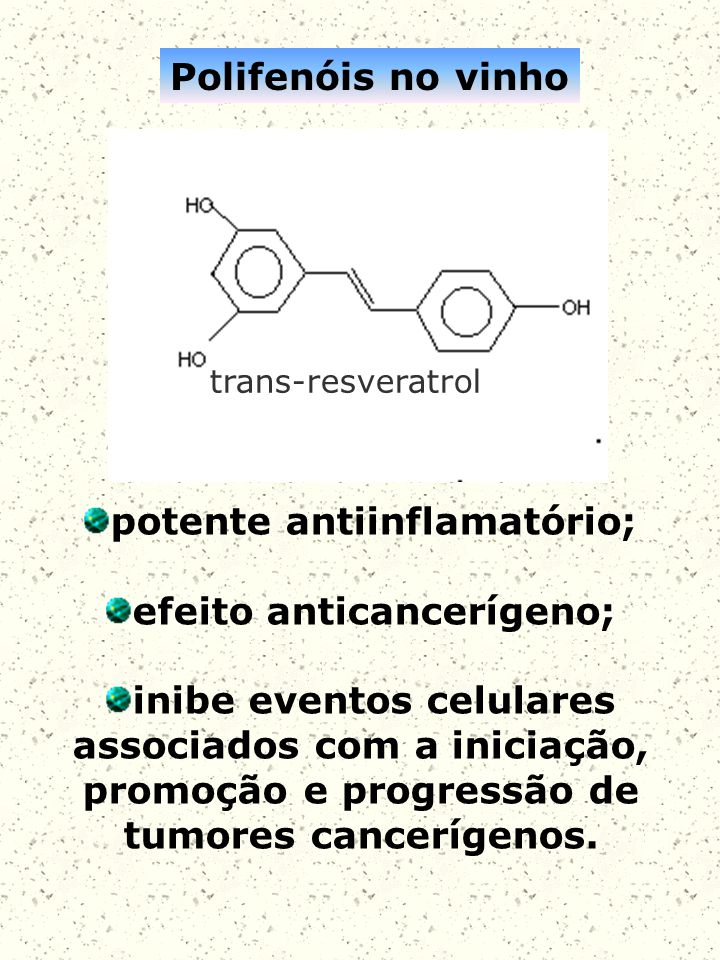 potente antiinflamatório; efeito anticancerígeno;