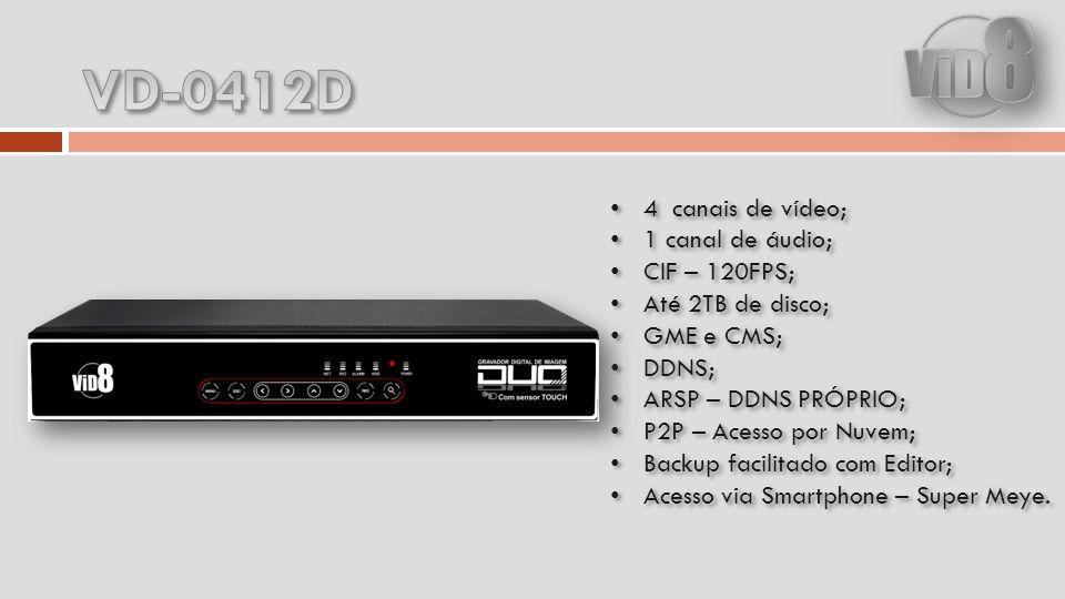 VD-0412D 4 canais de vídeo; 1 canal de áudio; CIF – 120FPS;