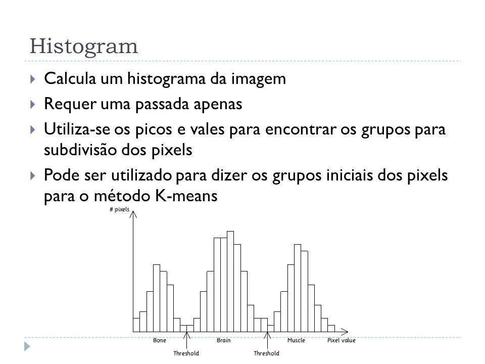 Histogram Calcula um histograma da imagem Requer uma passada apenas