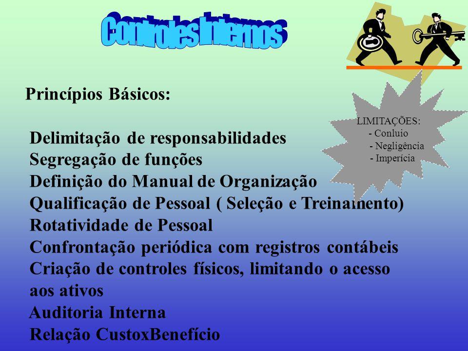 Controles Internos Princípios Básicos: