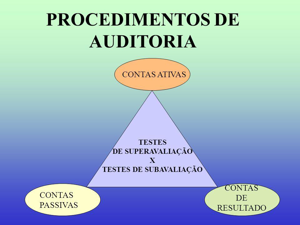 PROCEDIMENTOS DE AUDITORIA TESTES DE SUBAVALIAÇÃO