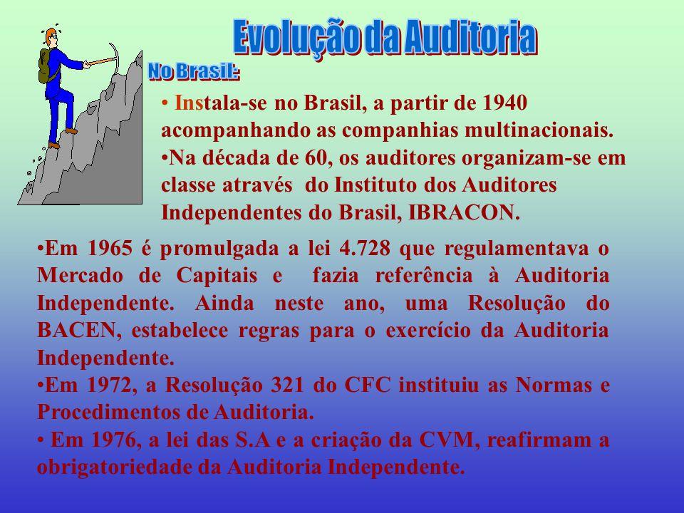 Evolução da Auditoria No Brasil: