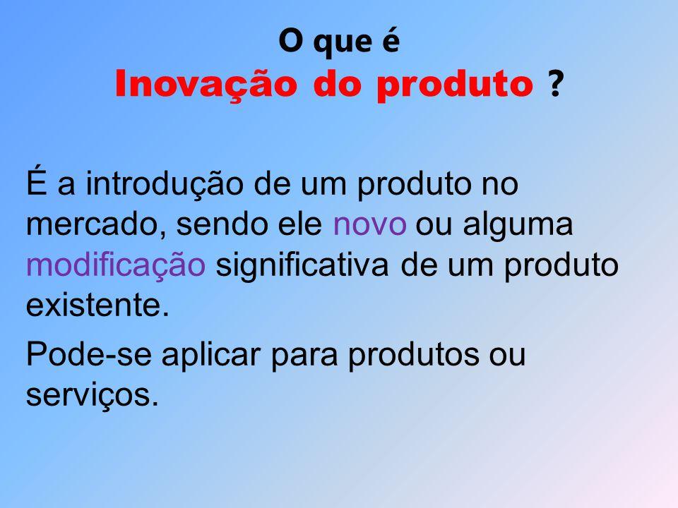 O que é Inovação do produto