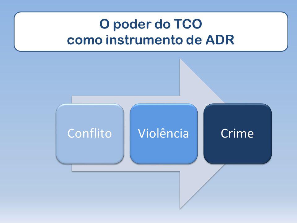 O poder do TCO como instrumento de ADR