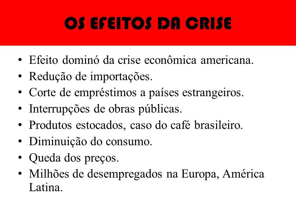OS EFEITOS DA CRISE Efeito dominó da crise econômica americana.
