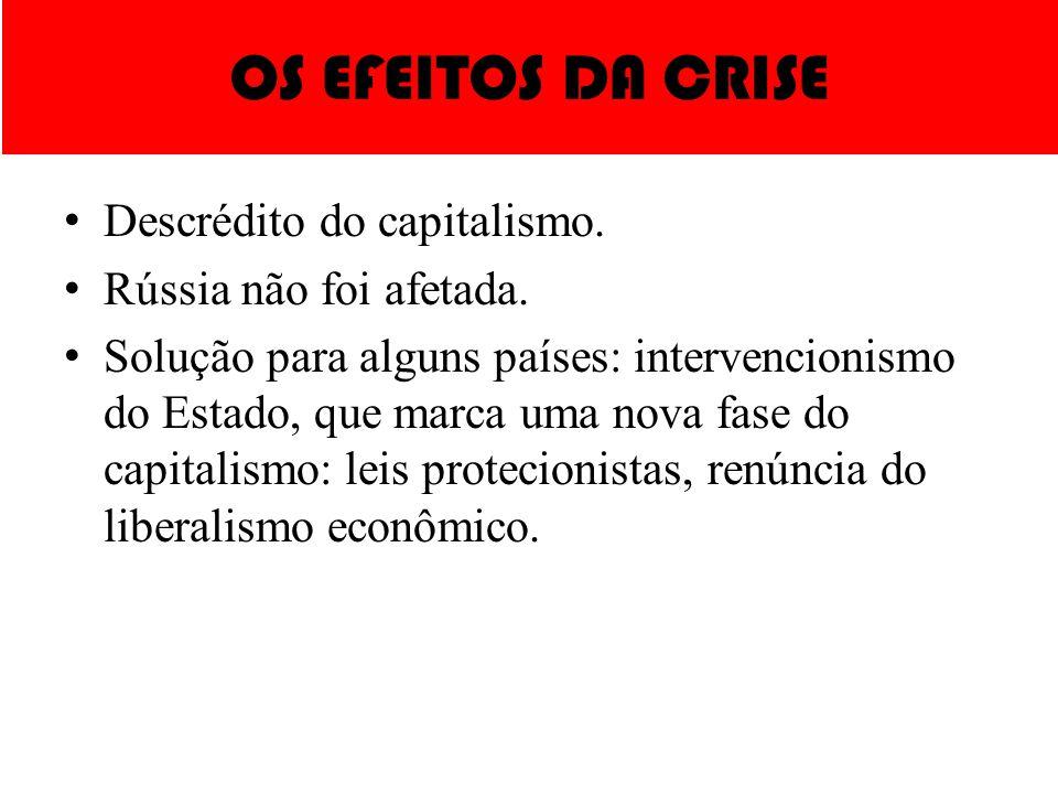 OS EFEITOS DA CRISE Descrédito do capitalismo. Rússia não foi afetada.