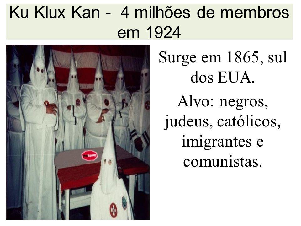 Ku Klux Kan - 4 milhões de membros em 1924
