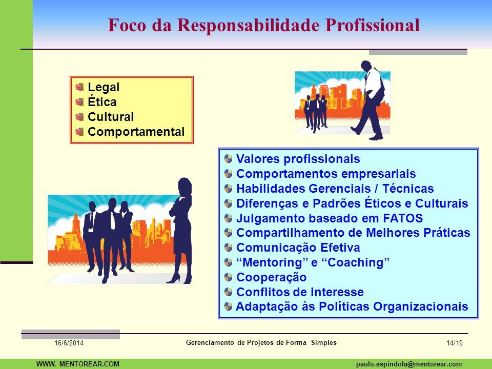 Foco da Responsabilidade Profissional