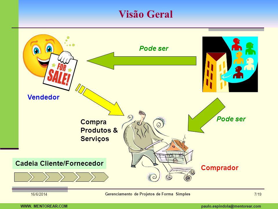 Visão Geral Pode ser Vendedor Pode ser Compra Produtos & Serviços