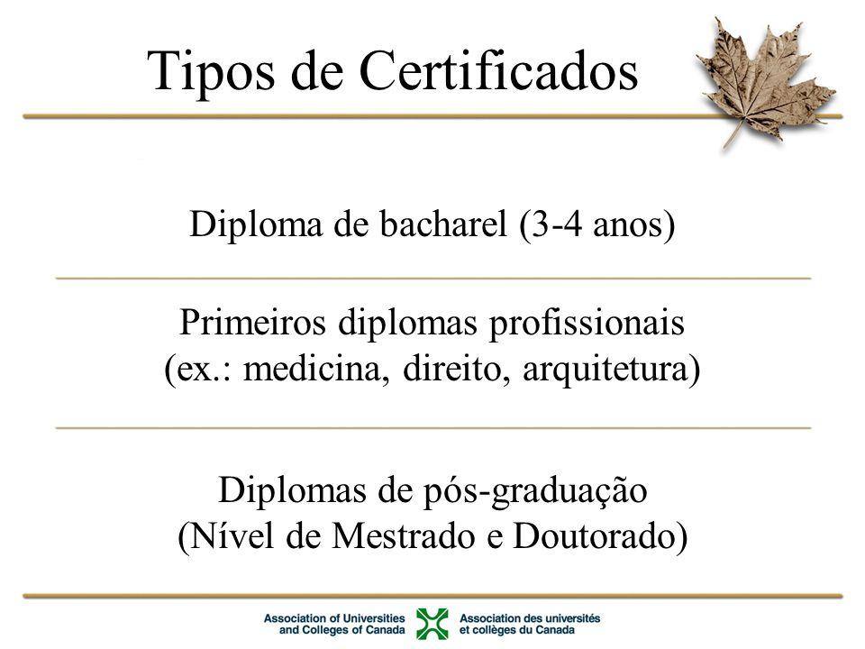 Tipos de Certificados Diploma de bacharel (3-4 anos)