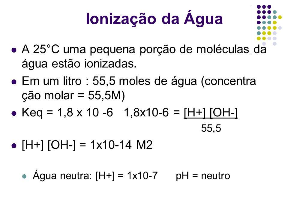 Ionização da Água A 25°C uma pequena porção de moléculas da água estão ionizadas. Em um litro : 55,5 moles de água (concentra ção molar = 55,5M)