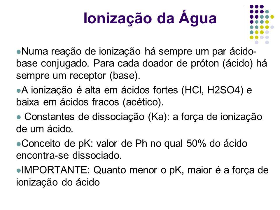 Ionização da Água Numa reação de ionização há sempre um par ácido-base conjugado. Para cada doador de próton (ácido) há sempre um receptor (base).