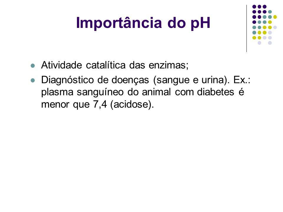 Importância do pH Atividade catalítica das enzimas;