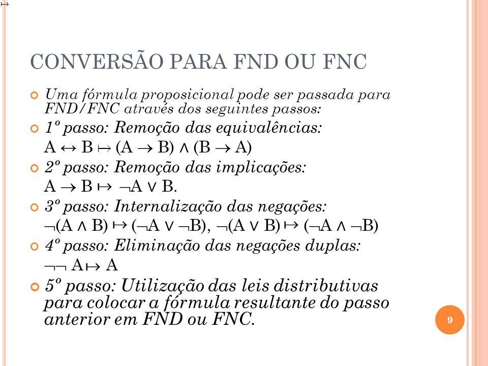 CONVERSÃO PARA FND OU FNC