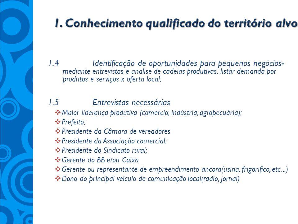 1. Conhecimento qualificado do território alvo: