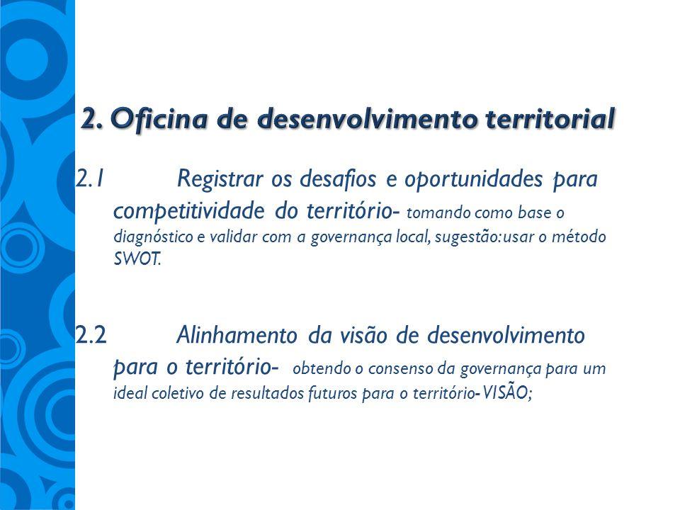 2. Oficina de desenvolvimento territorial