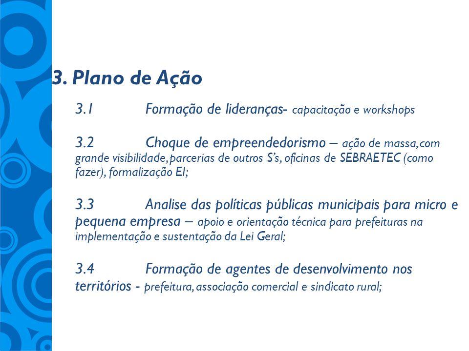 3. Plano de Ação 3.1 Formação de lideranças- capacitação e workshops