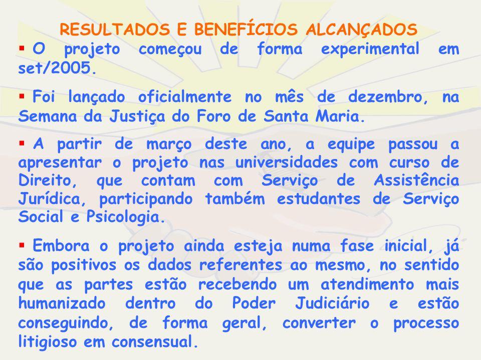 RESULTADOS E BENEFÍCIOS ALCANÇADOS