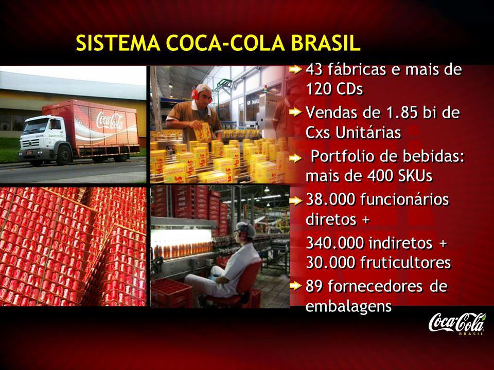 SISTEMA COCA-COLA BRASIL