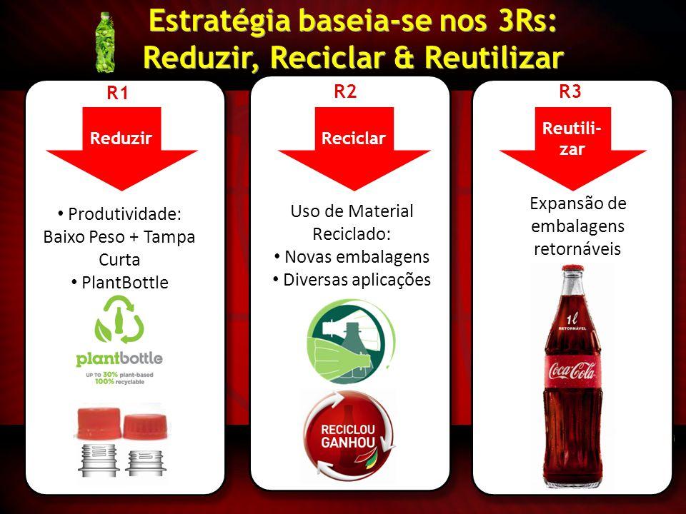 Estratégia baseia-se nos 3Rs: Reduzir, Reciclar & Reutilizar