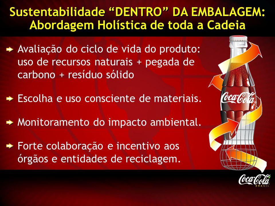 Sustentabilidade DENTRO DA EMBALAGEM: