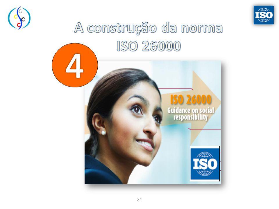 A construção da norma ISO 26000