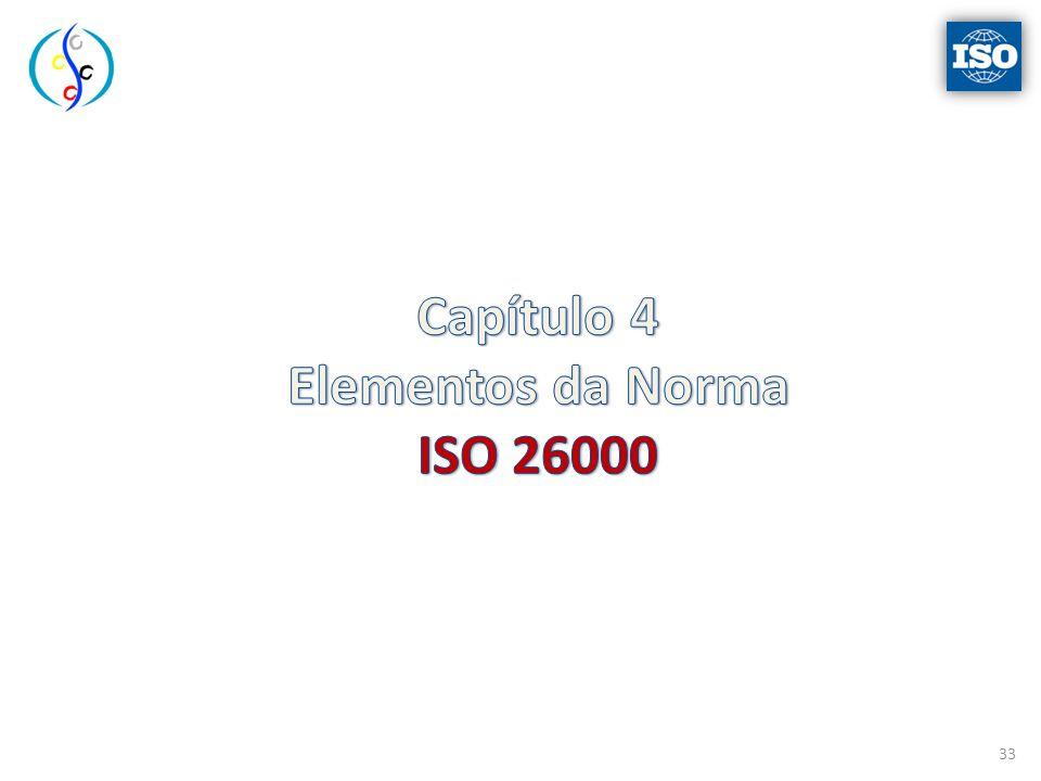 Capítulo 4 Elementos da Norma ISO 26000