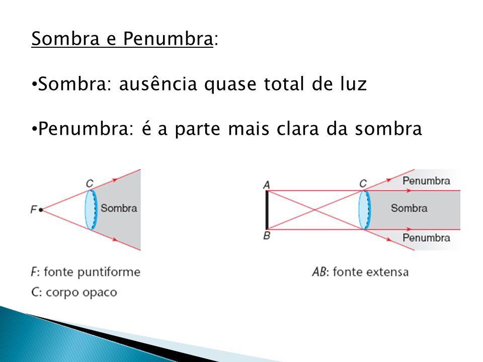 Sombra e Penumbra: Sombra: ausência quase total de luz Penumbra: é a parte mais clara da sombra