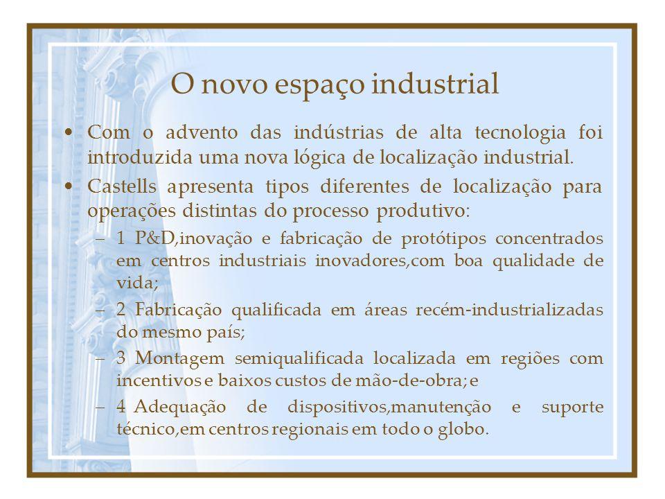 O novo espaço industrial