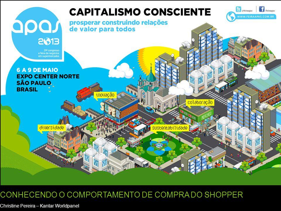 CONHECENDO O COMPORTAMENTO DE COMPRA DO SHOPPER