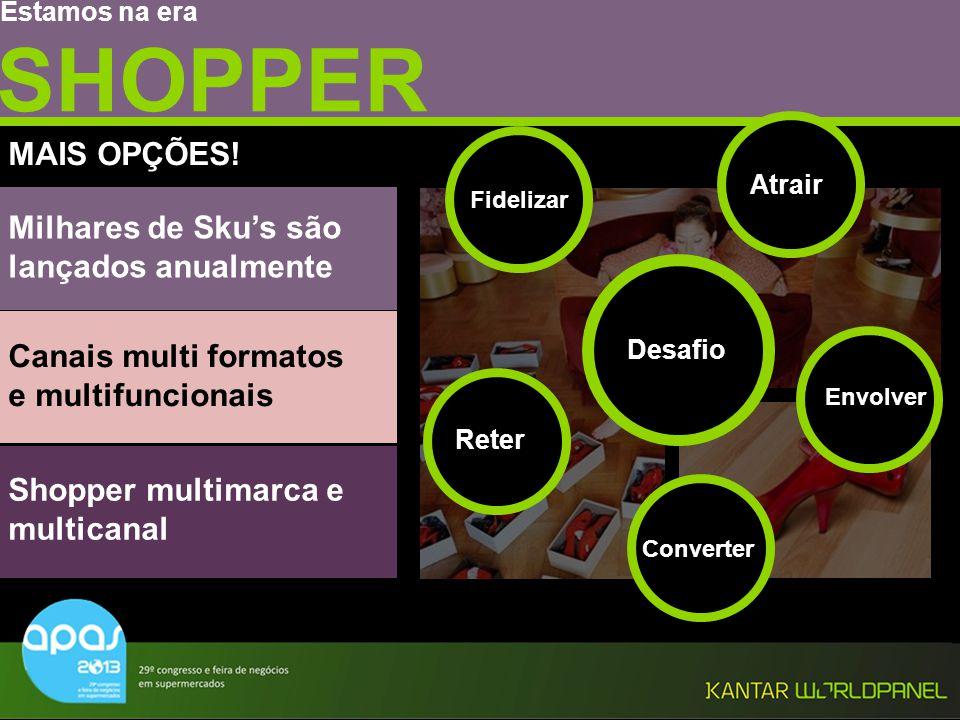 SHOPPER MAIS OPÇÕES! Milhares de Sku's são lançados anualmente