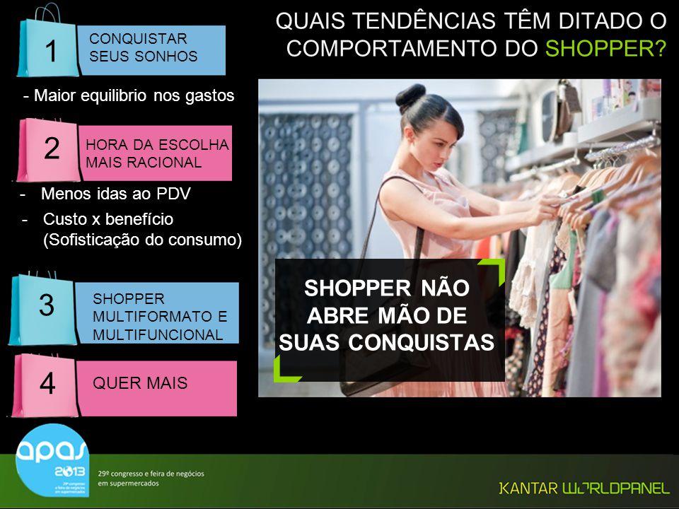 SHOPPER NÃO ABRE MÃO DE SUAS CONQUISTAS