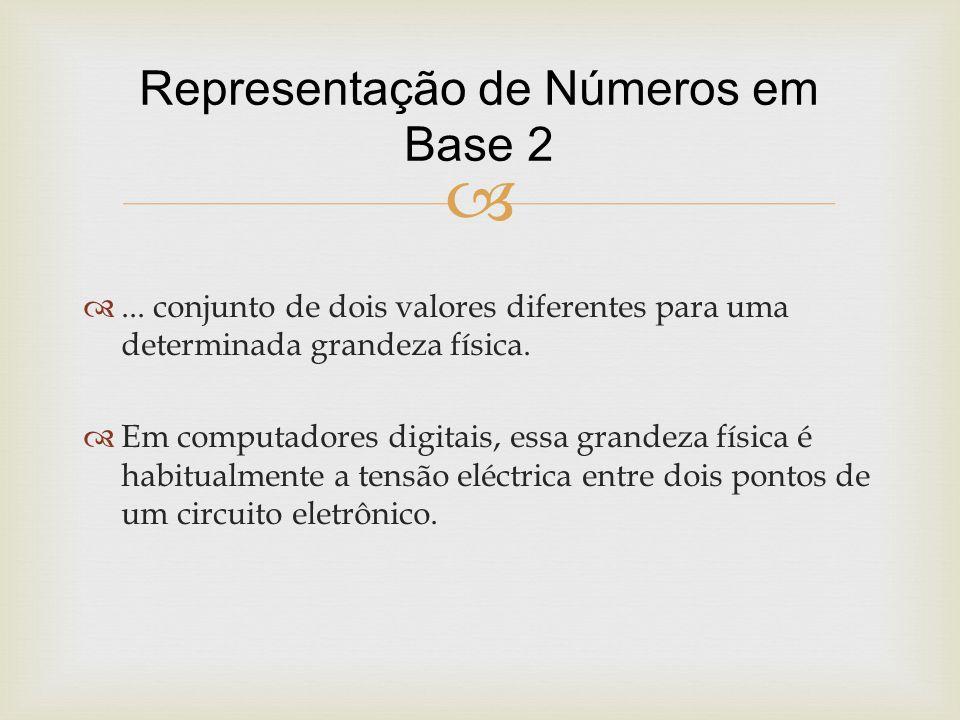 Representação de Números em Base 2